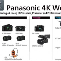 Panasonic Booth Tour #CES2015