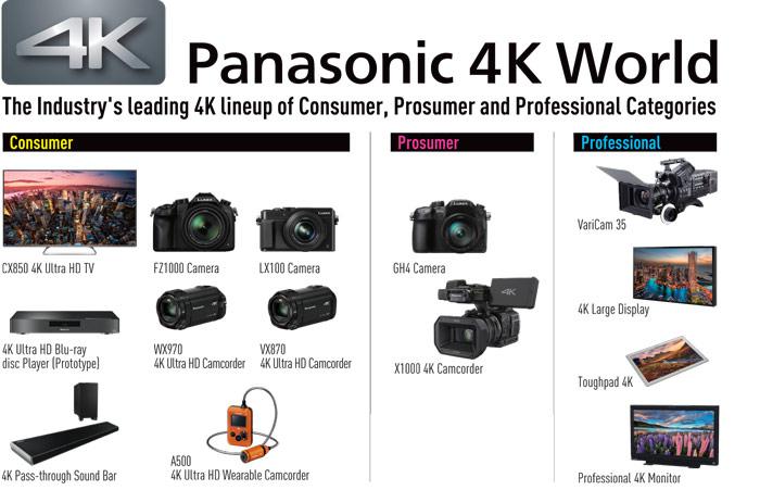 Panasonic 4K Ecosystem CES 2015